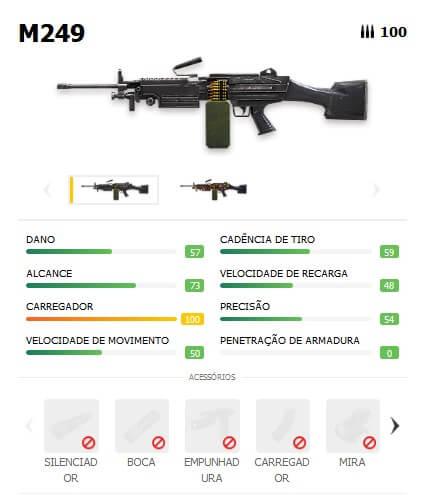 m249 free fire - Atualização Iniciativa Cobra