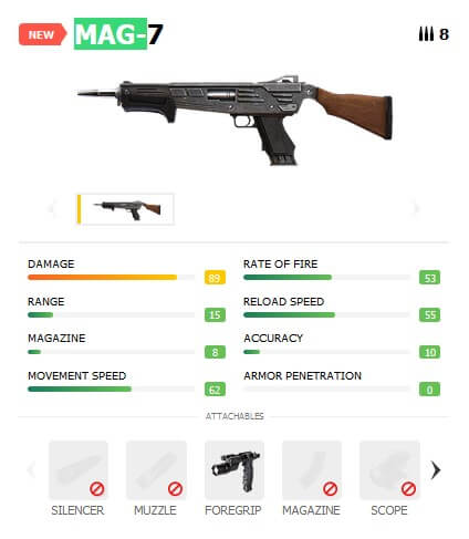 mag 7 free fire