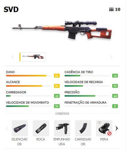 svd free fire - Atualização Iniciativa Cobra